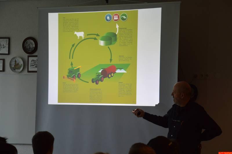Sie sehen Bilder vom Artikel: 2015 | Jan. - Fachausbildung / Information Biogaseinsatz